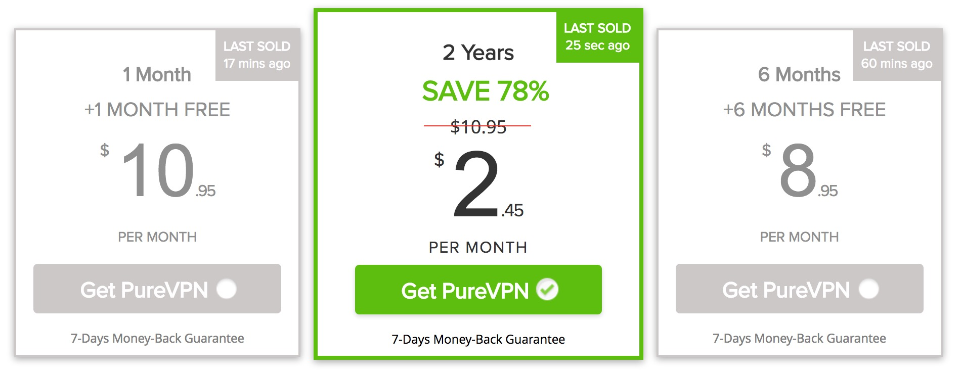 Pricing and Plans pureVPN